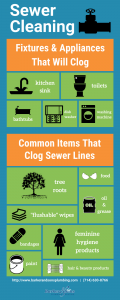 common items that clog sewer lines